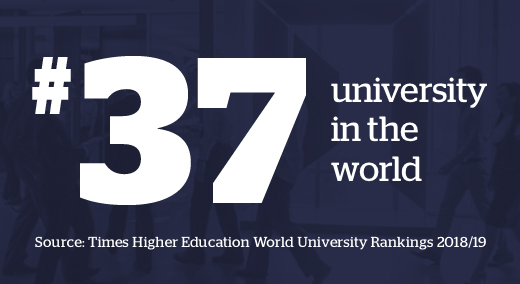 #37 University in the World
