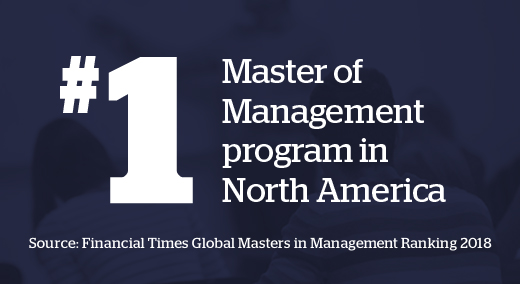 #1 Master of Management program in North America