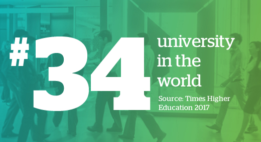 #34 university in the world - source: Times Higher Education 2017