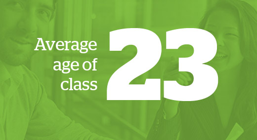Average age of class 23