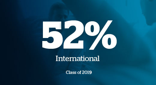 International students 51%