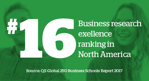 #16 Business research exellence rank in North America