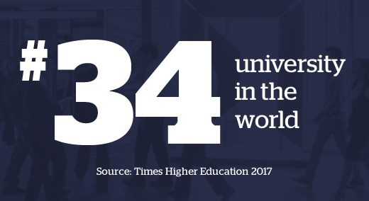 #1 in North America for International Faculty