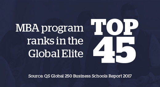 #2 Business School in Canada