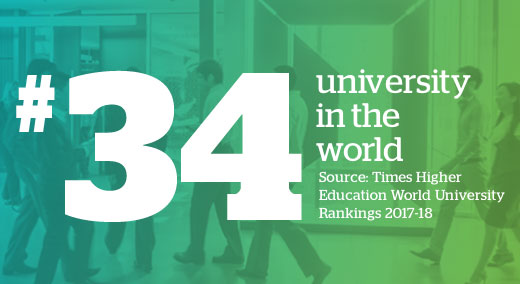 #34 university in the world