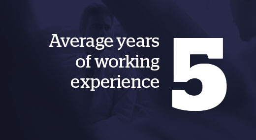 Average years of working experience : 5